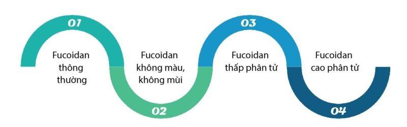 Mua Fucoidan Max nhập khẩu từ Hàn Quốc(3)