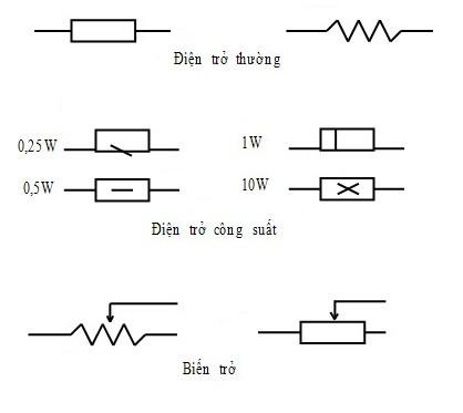Cách mắc điện trở trong mạch điện