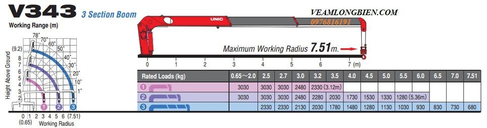 Đánh giá chi tiết xe tải Hyundai HD800 gắn cẩu Unic V340 3 tấn(1)