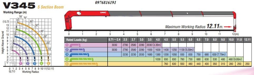 Đánh giá chi tiết xe tải Hyundai HD800 gắn cẩu Unic V340 3 tấn(3)