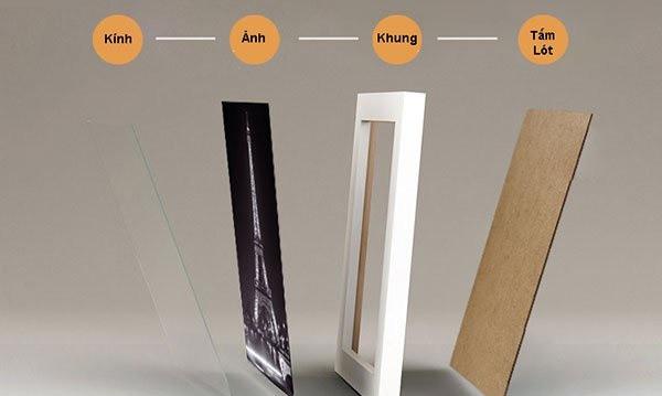 Cấu tạo của một khung ảnh treo tường chất lượng