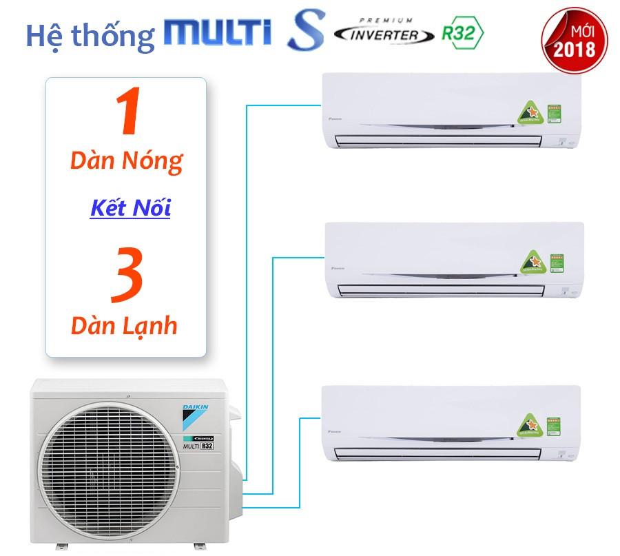 Máy lạnh Daikin Multi S tiết kiệm không gian lắp đặt
