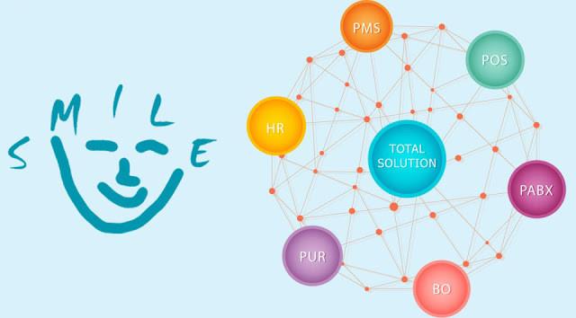 Giới thiệu tổng quan về phần mềm Smile PMS