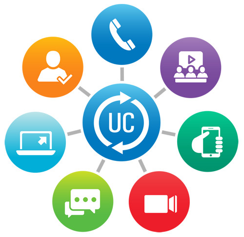 Lợi ích Unified Communications (UC)
