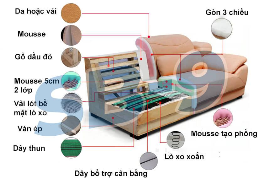 Lựa chọn nguyên vật liệu cho thi công ghế Sofa