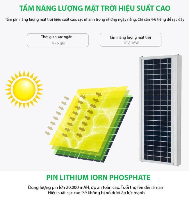 Điểm độc đáo từ đèn led sử dụng năng lượng mặt trời HSA-60W