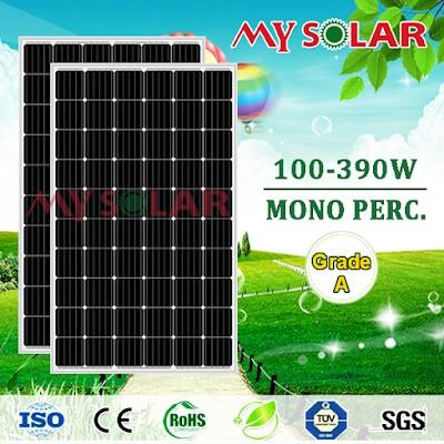 Giá tấm pin năng lượng mặt trời 100w hiện nay