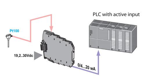 Hình bộ chuyển đổi tín hiệu nhiệt độ gắn tủ điện