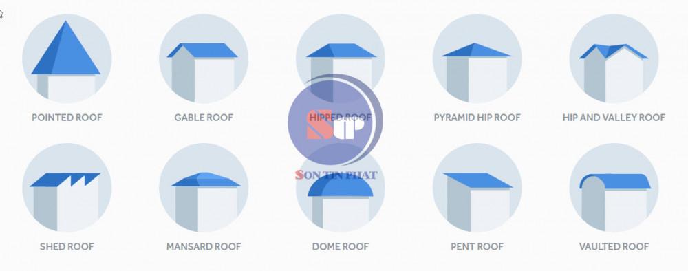 Các kiểu mái nhà có thể sử dụng tấm lợp bitum STP