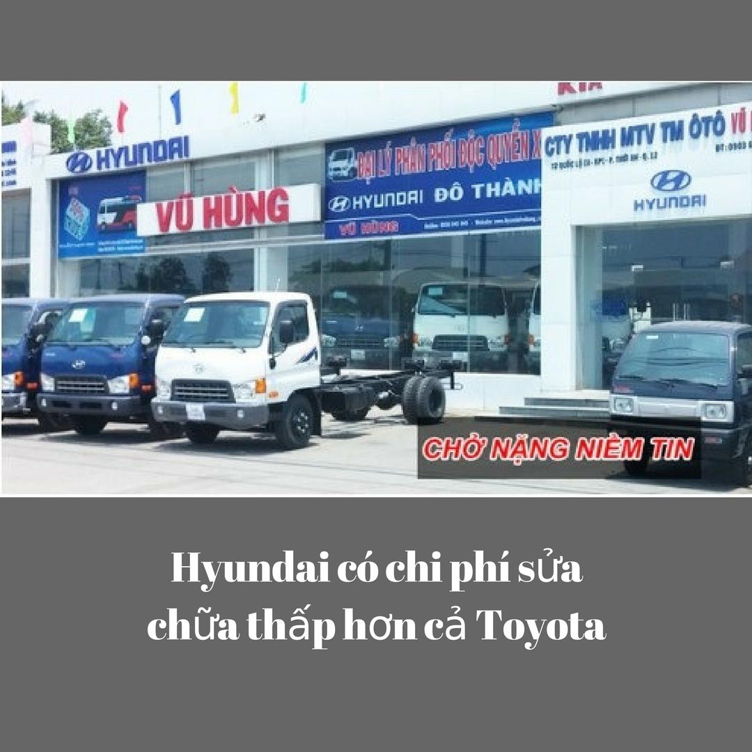 Bạn có biết: Hyundai có chi phí sửa chữa thấp hơn cả Toyota