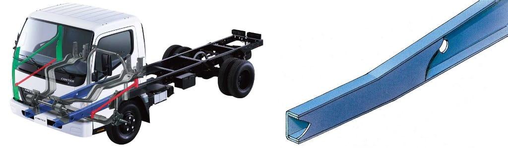 Đánh giá xe tải Fuso(1)