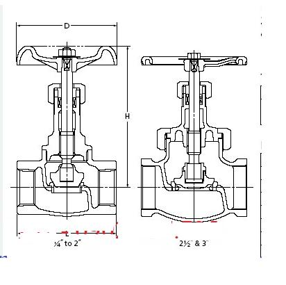 Nguyên lý hoạt động van hơi gang lắp ren kitz(1)