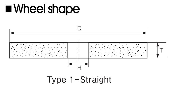 Cấu tạo ứng dụng của đá mài hợp kim 5Tiger GC - GRIT#100-150x20x32mm