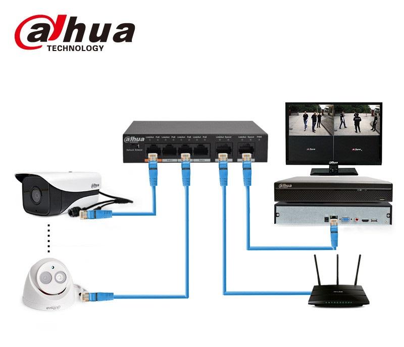Tìm đối tác phân phối swith Dahua chính hãng(1)