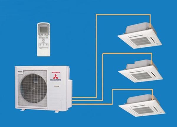 Đại lý bán máy lạnh multi chính hãng - nhận lắp đặt máy lạnh cho nhà ở, chung cư